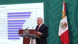 Președintele mexican are coronavirus. Aproape niciodată nu a purtat masca de protecție