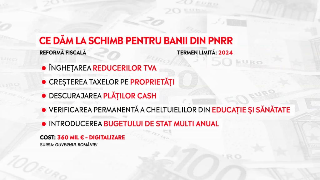 Reformă fiscală.