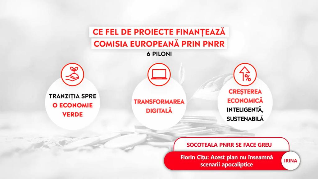 Ce fel de proiecte finanțează Comisia Europeană prin PNRR