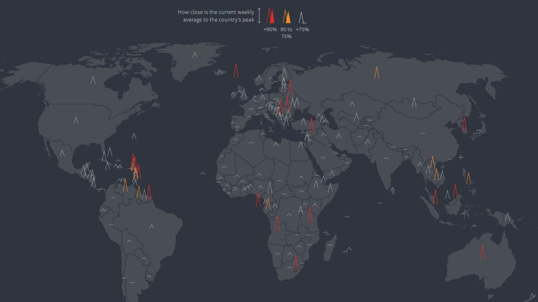 O medie de 8.000 de decese au fost raportate zilnic, la nivel mondial.